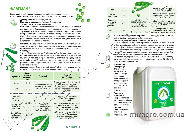 Описание гербицида Флагман