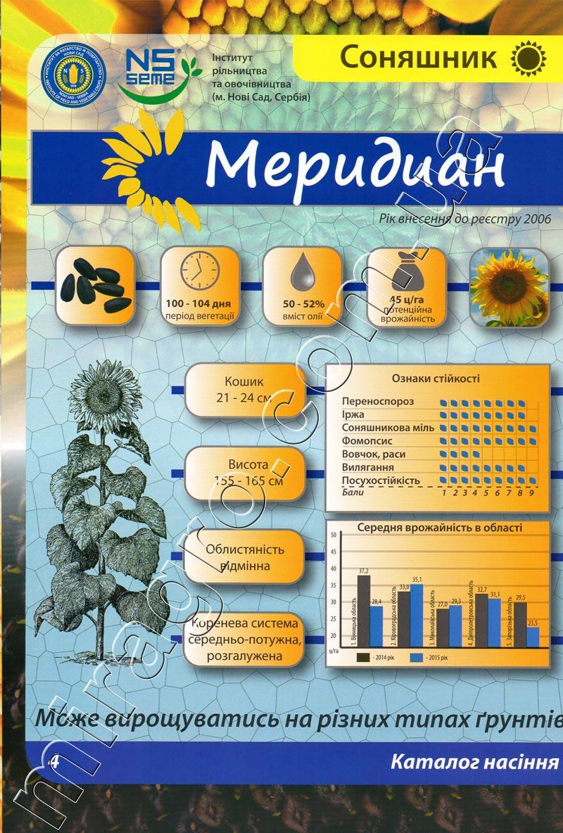 Описание подсолнечника Меридиан